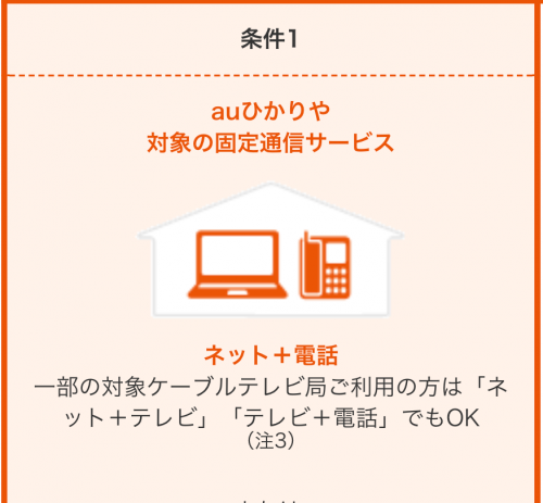 auスマートバリュー(ネット+電話)