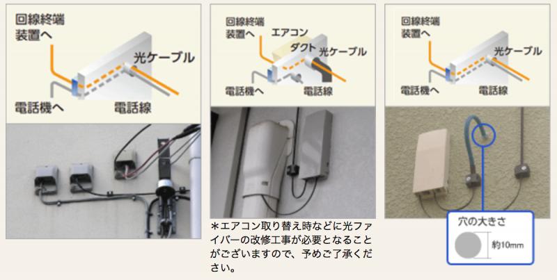 光回線を室内に通す方法